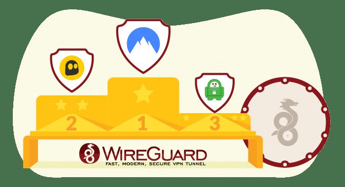 De beste VPN's die WireGuard ondersteunen